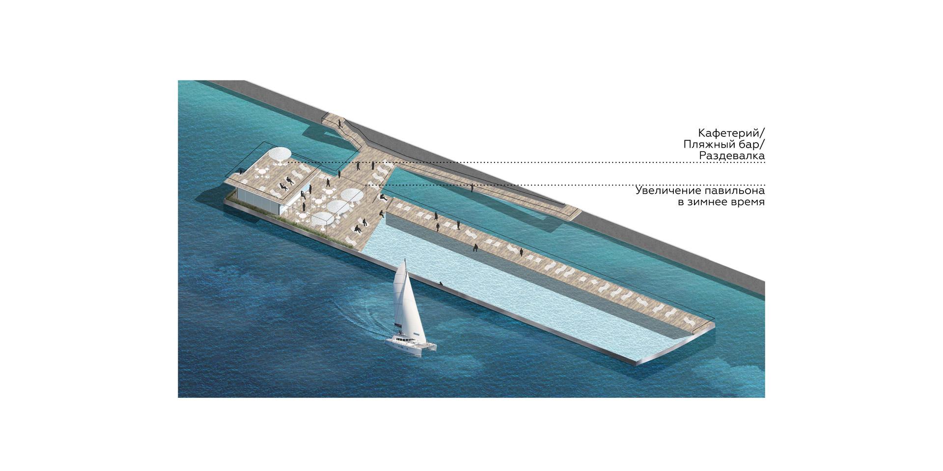 МФК «Aquatoria»