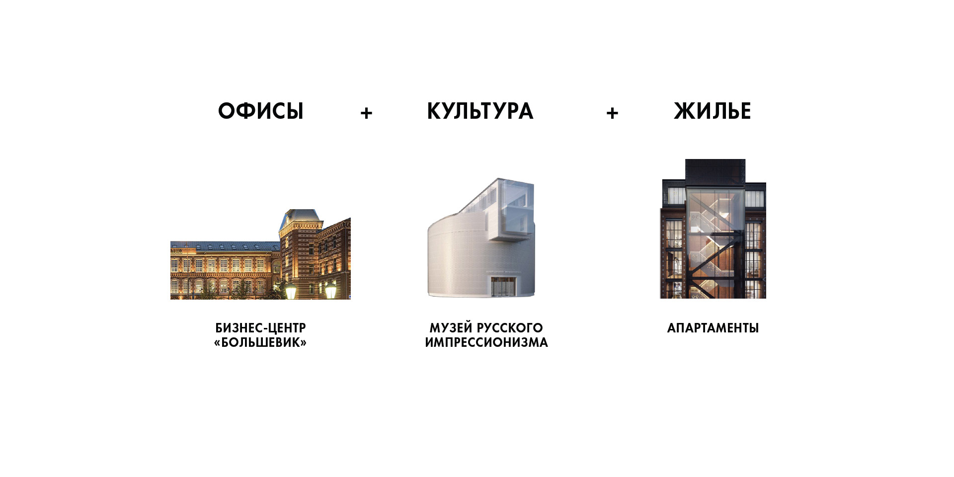 Apartments at the Bolshevik Factory