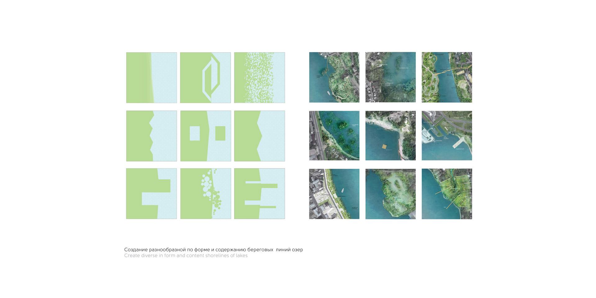 Концепция набережных озер Кабан