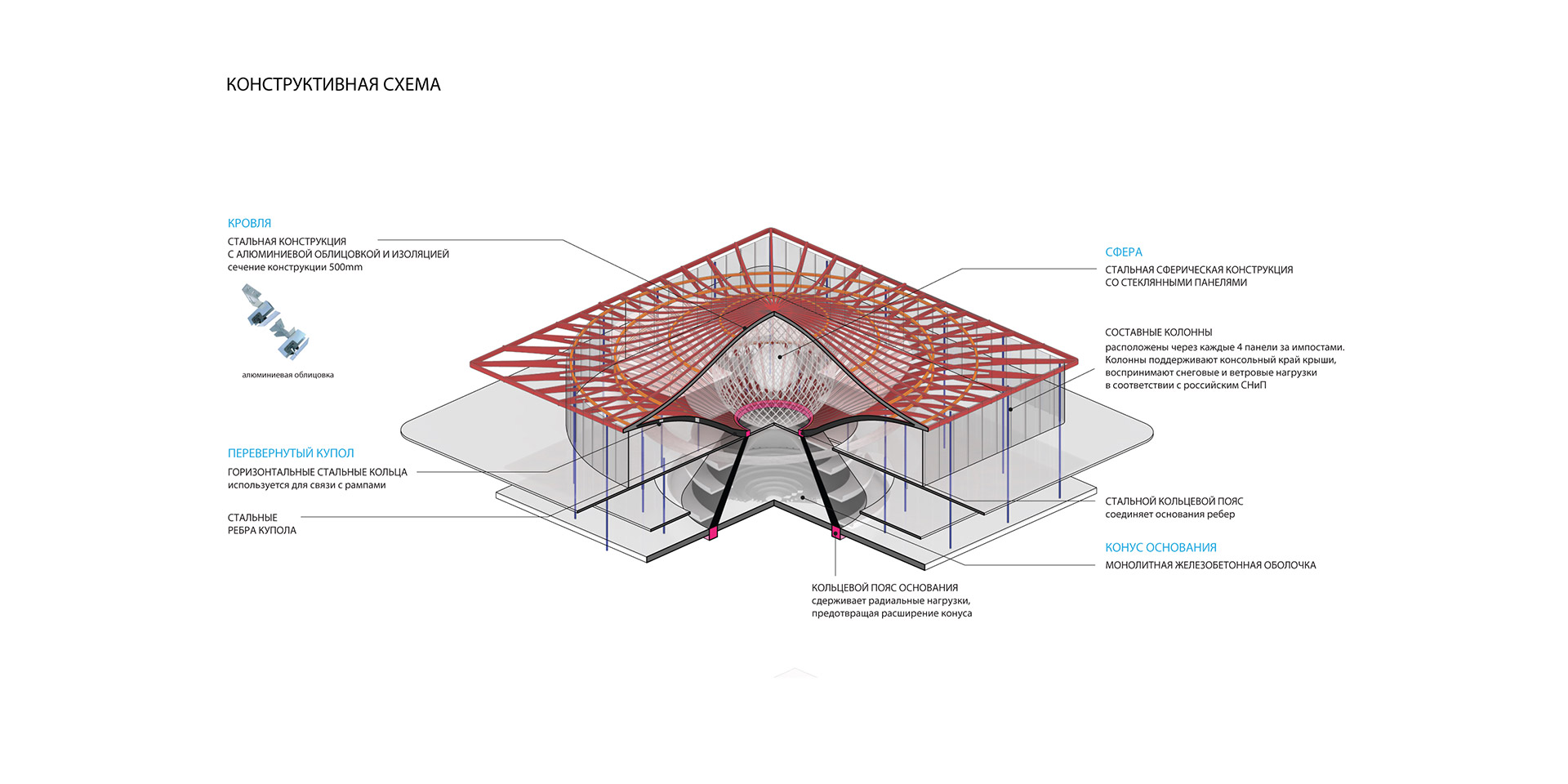 Concept of Nuclear Power Pavilion at VDNKh