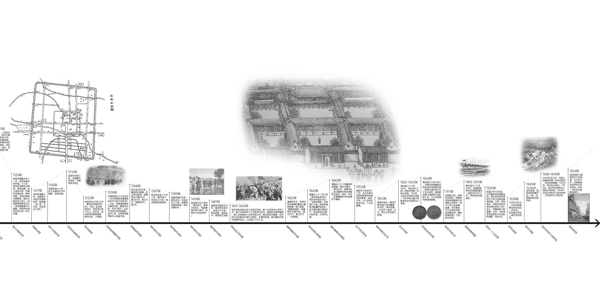 Иммерсивный театр и музей, Кайфэн
