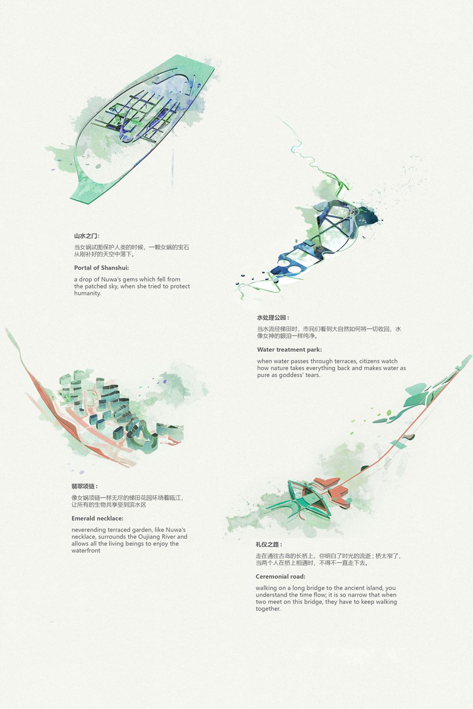 Masterplan of Lishui