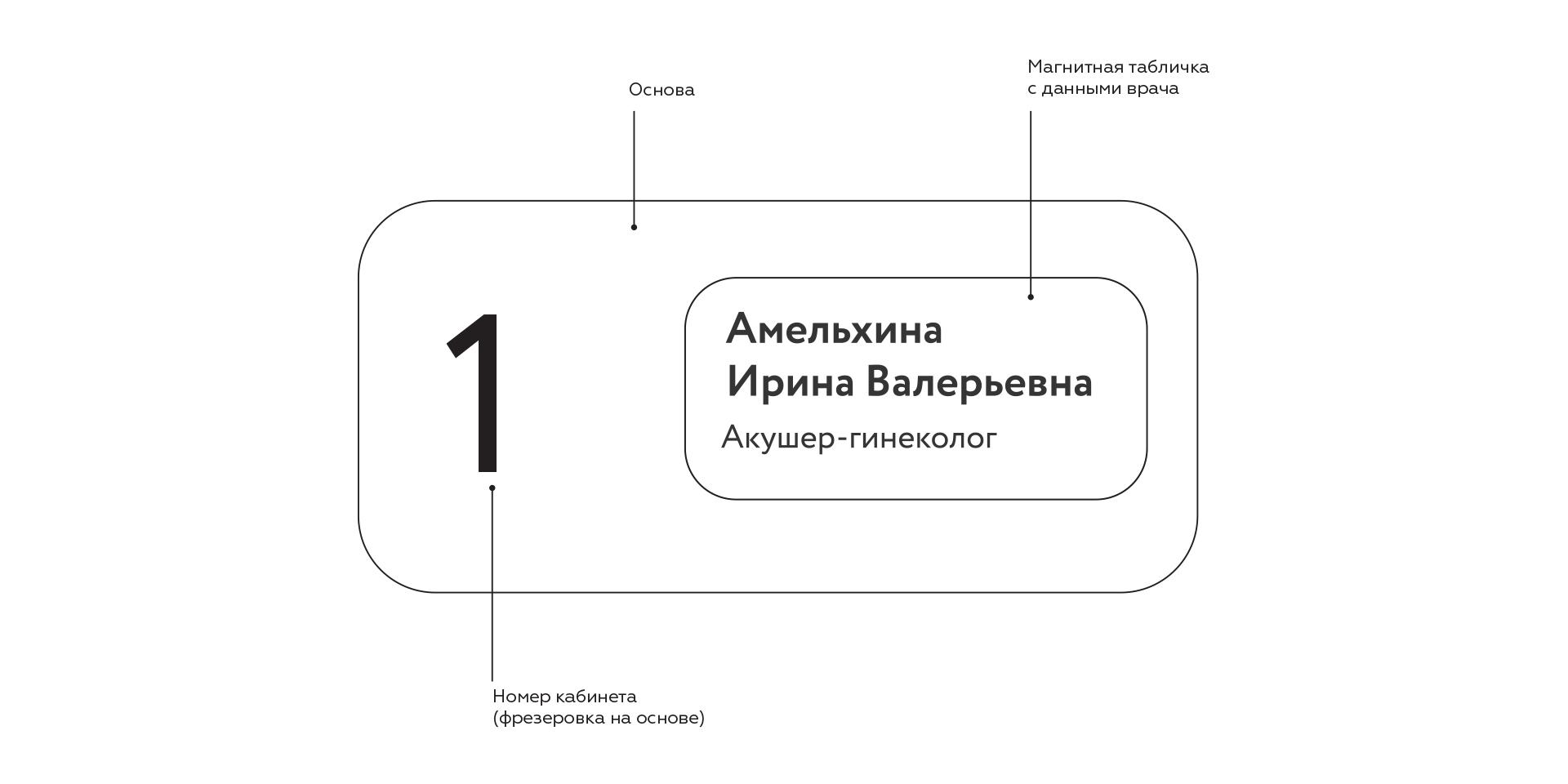 Концепция брендинга для PM Clinic