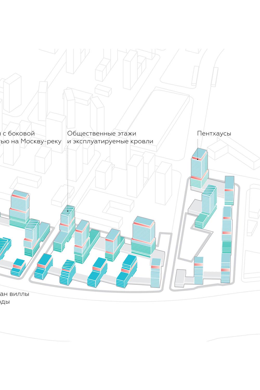 Концепция многофункционального жилого комплекса в Тушино