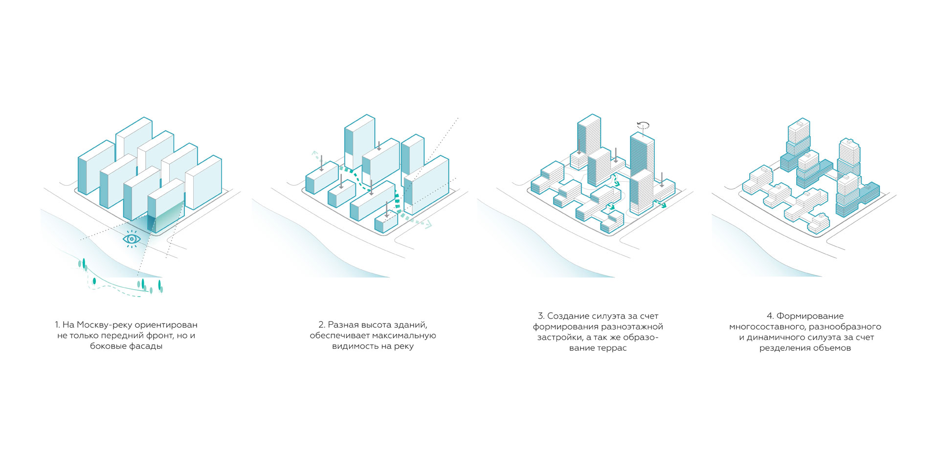 The concept of a multifunctional residential complex in Tushino